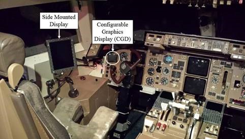 Possible locations for left-seat PTM HMI components within the flight deck